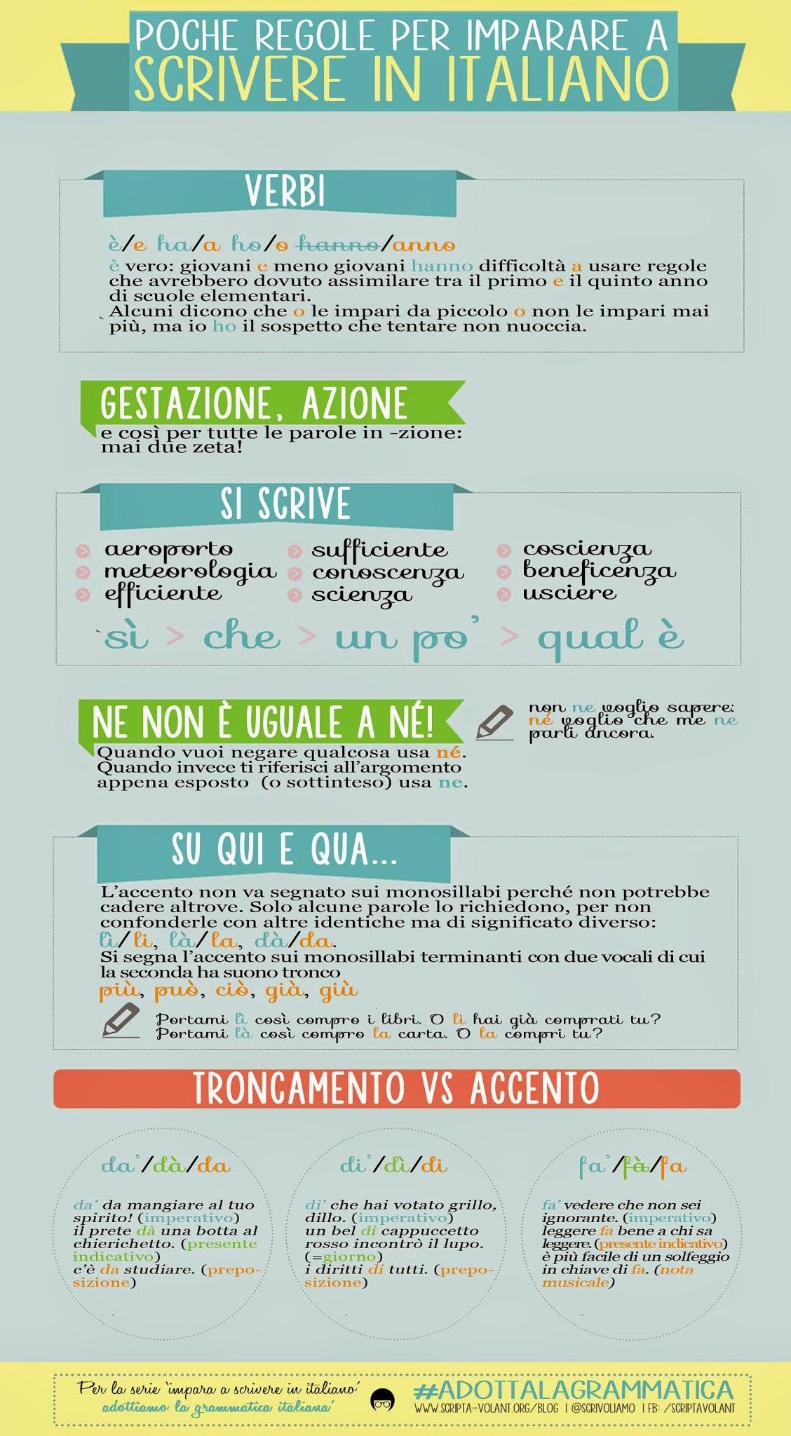 poche-regole-per-imparare-a-scrivere-in-italiano